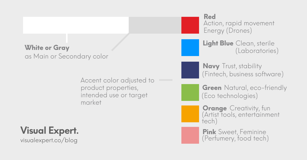 Choose the accent color that best represents your brand