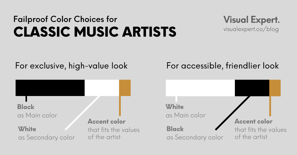 Colors for classic music artists