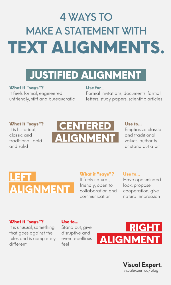 Pin it... Share it. Four Ways to Make a Statement with Text Alignments